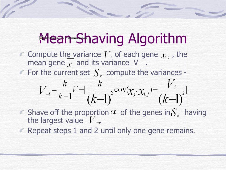 Mean Shaving Algorithm