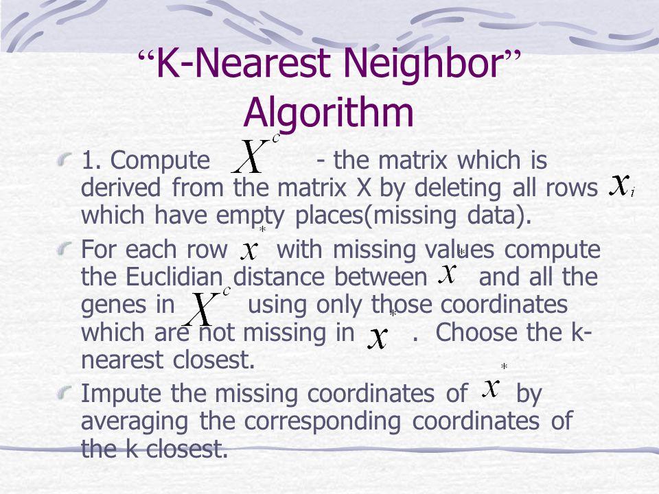 K-Nearest Neighbor Algorithm