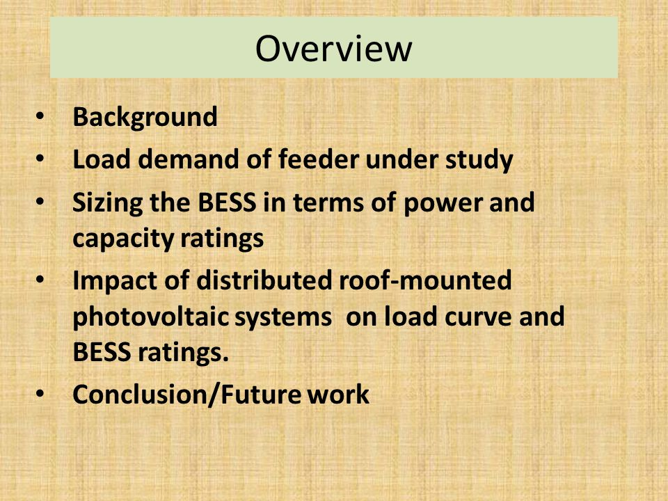 Overview Background Load demand of feeder under study