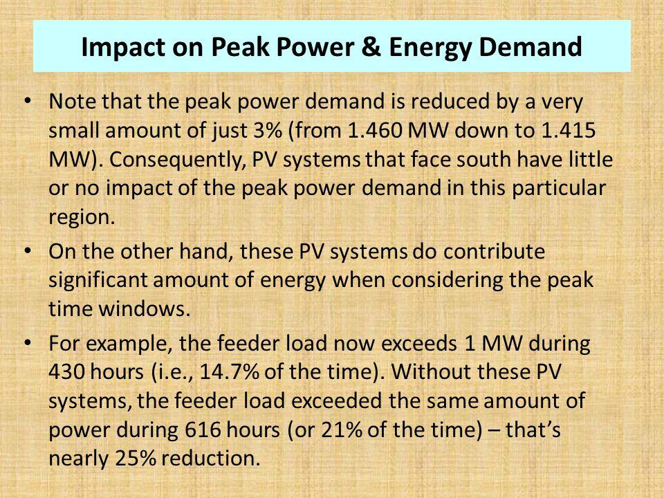 Impact on Peak Power & Energy Demand