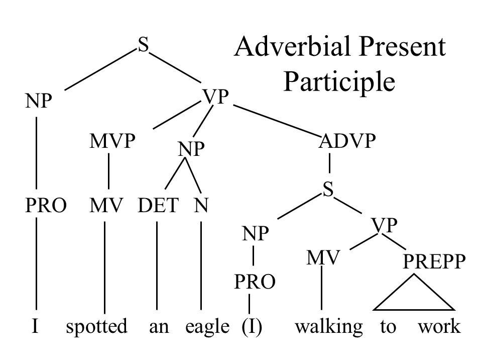 Adverbial Present Participle