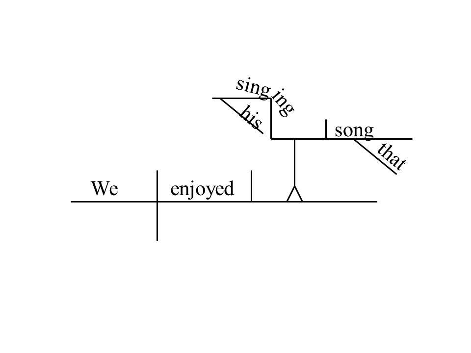 sing ing his song that We enjoyed