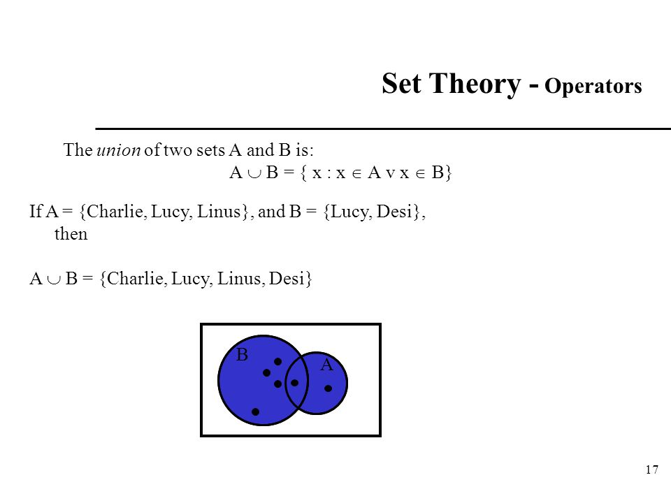 Set Theory - Operators The union of two sets A and B is: