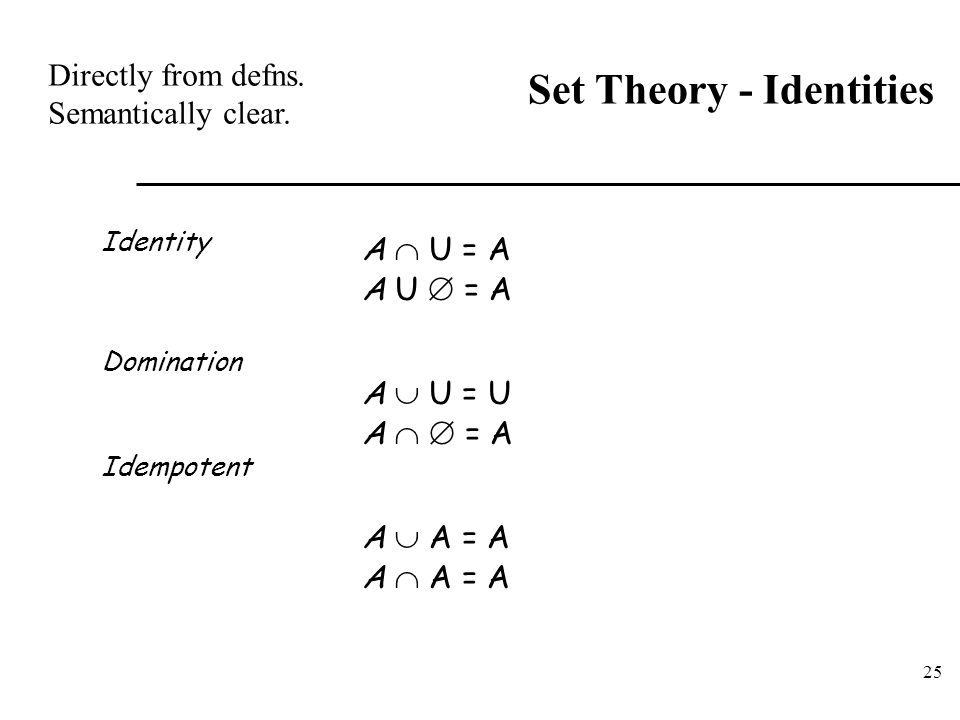 Set Theory - Identities