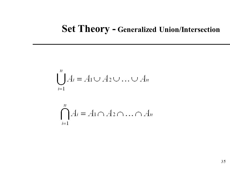 Set Theory - Generalized Union/Intersection