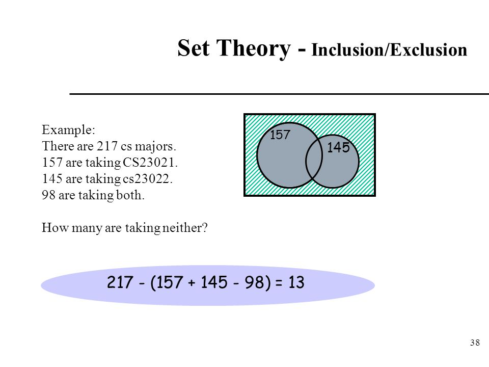Set Theory - Inclusion/Exclusion