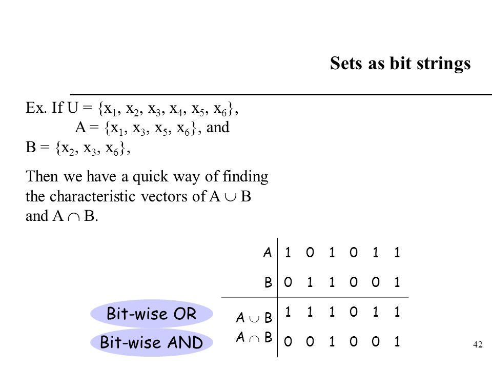 Sets as bit strings Ex. If U = {x1, x2, x3, x4, x5, x6}, A = {x1, x3, x5, x6}, and B = {x2, x3, x6},