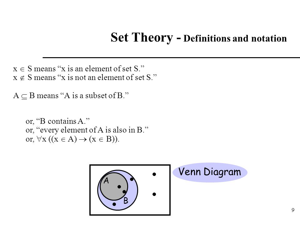 Set Theory - Definitions and notation