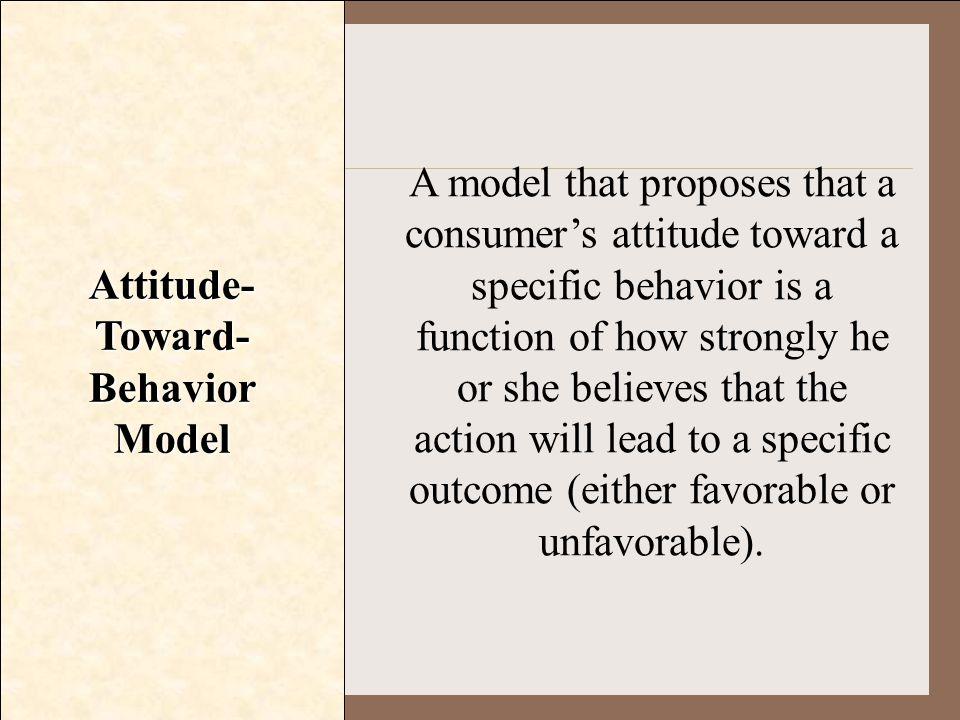 Attitude-Toward-Behavior Model