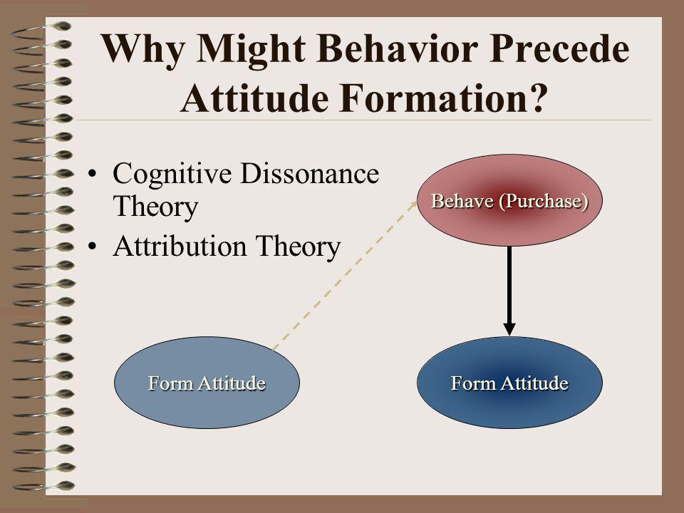 Why Might Behavior Precede Attitude Formation