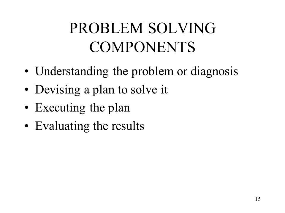 PROBLEM SOLVING COMPONENTS