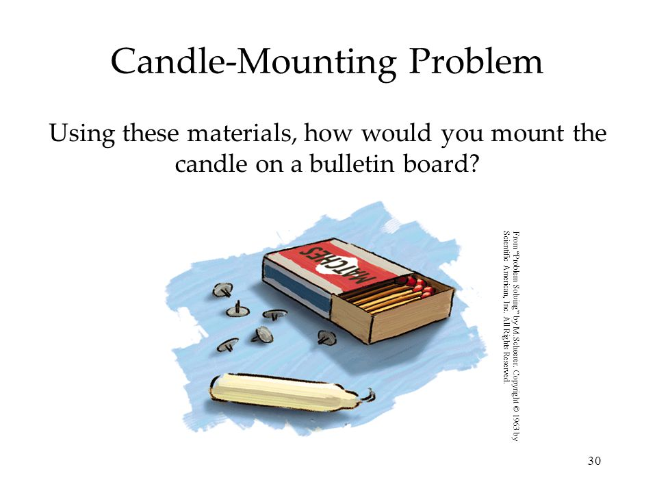 Candle-Mounting Problem