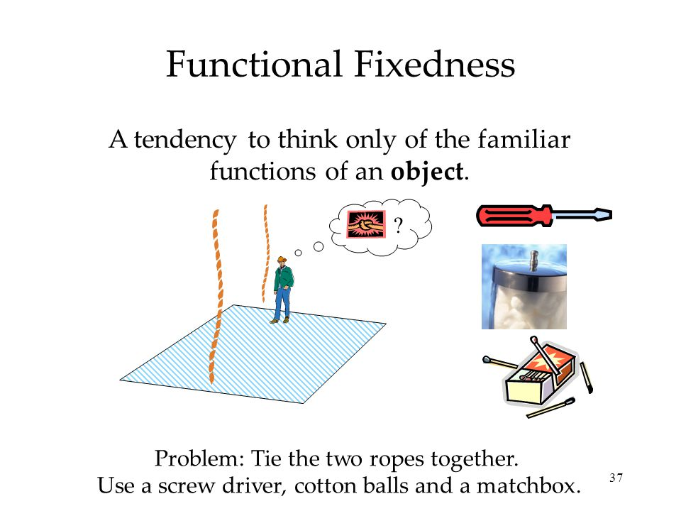 Functional Fixedness A tendency to think only of the familiar functions of an object. Problem: Tie the two ropes together.