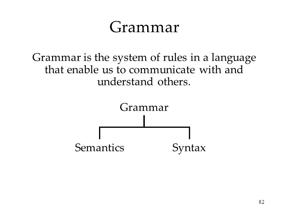 Grammar Grammar is the system of rules in a language that enable us to communicate with and understand others.