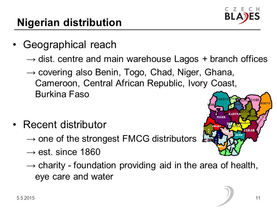 Nigerian distribution