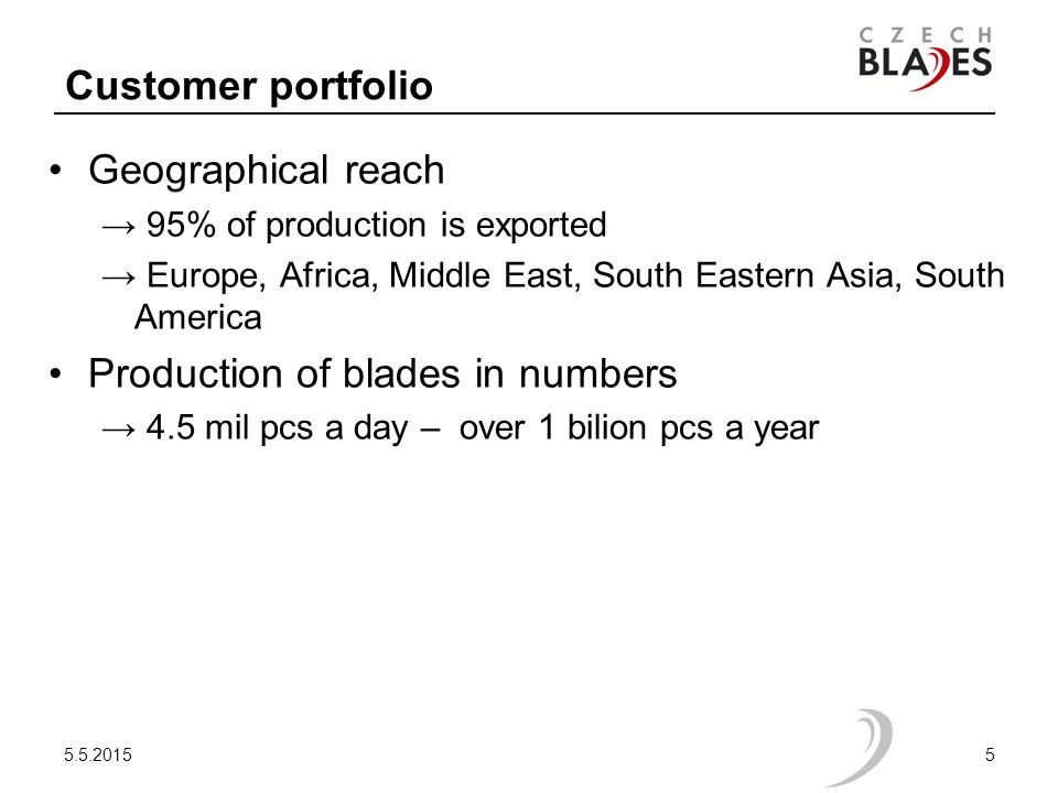 Production of blades in numbers