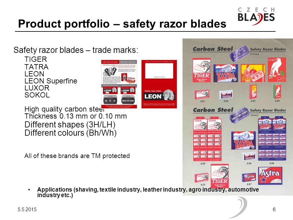 Product portfolio – safety razor blades