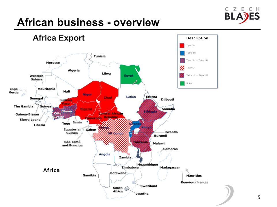 African business - overview