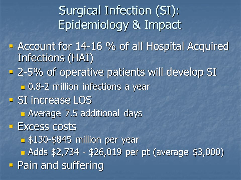 Surgical Infection (SI): Epidemiology & Impact