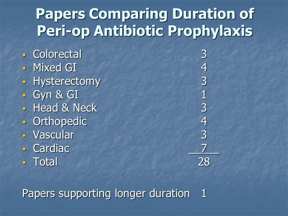Papers Comparing Duration of Peri-op Antibiotic Prophylaxis