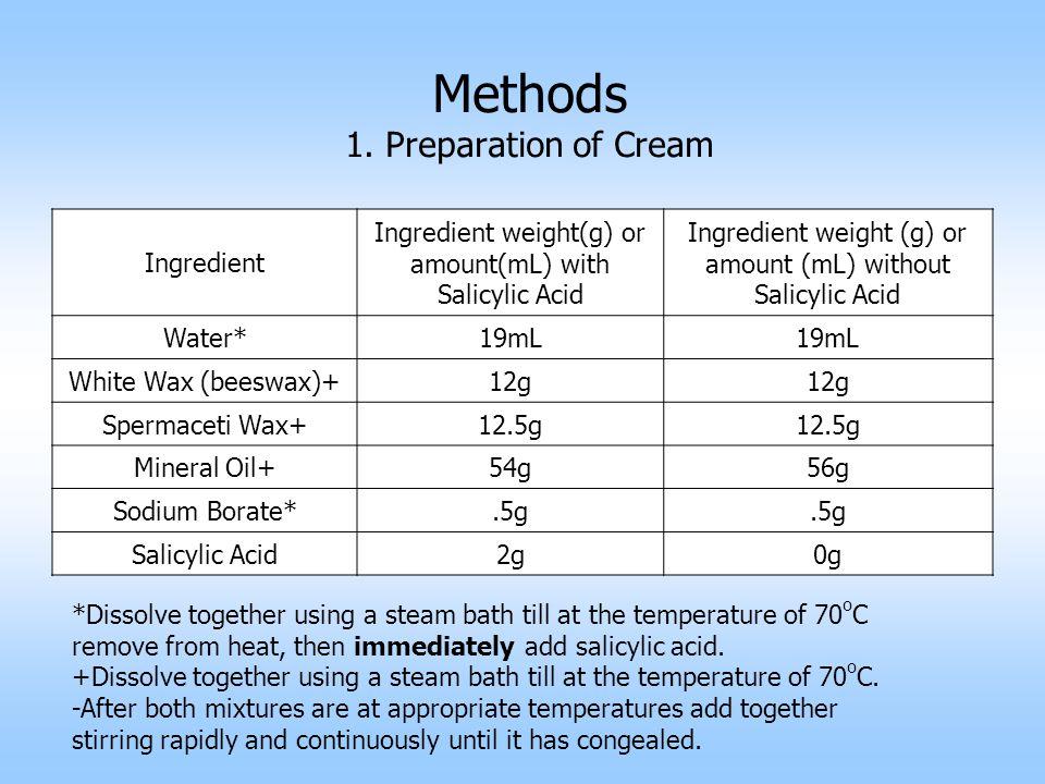 Methods 1. Preparation of Cream