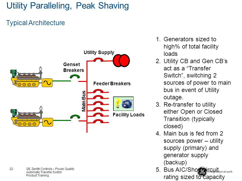 Utility Paralleling, Peak Shaving