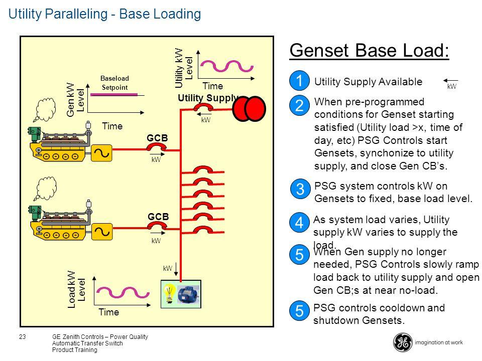 Utility Paralleling - Base Loading