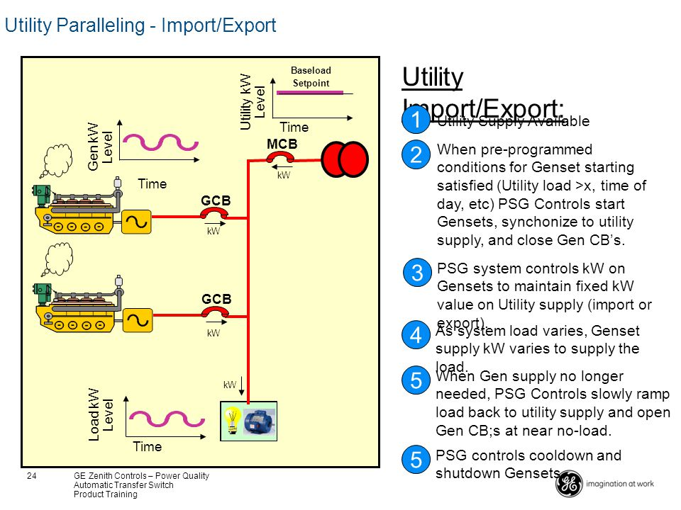 Utility Import/Export: