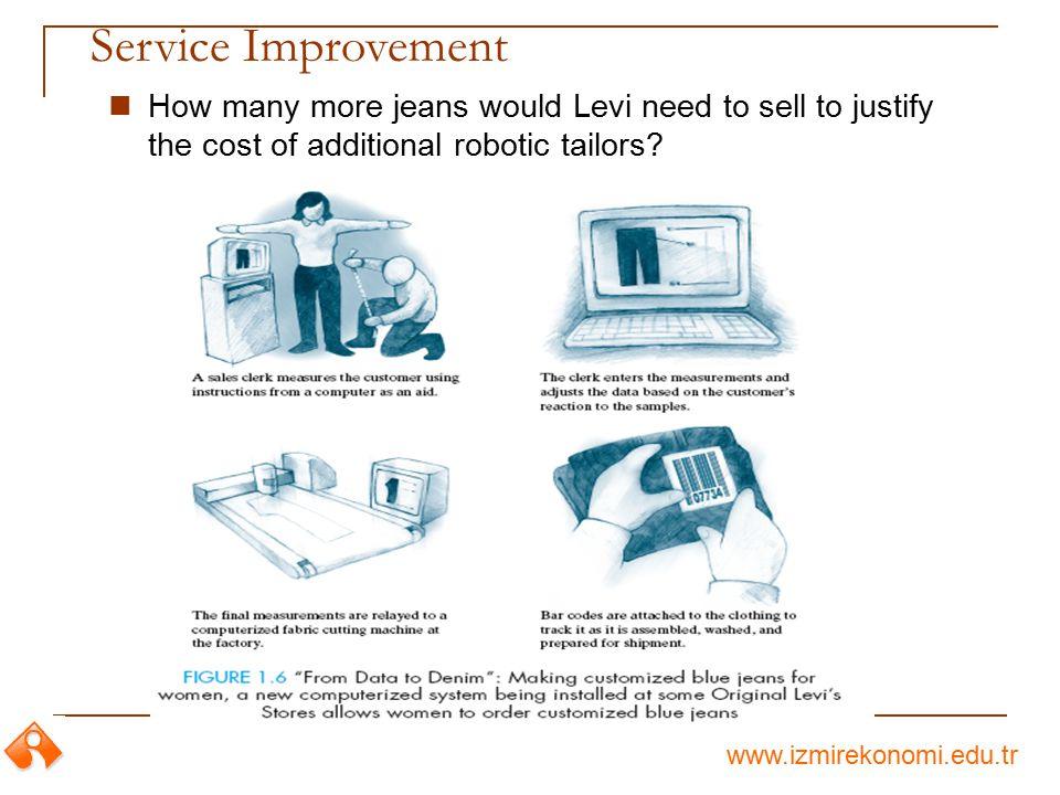 Service Improvement How many more jeans would Levi need to sell to justify the cost of additional robotic tailors