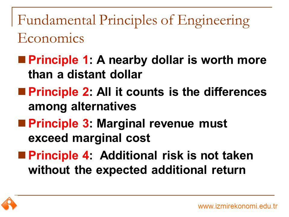 Fundamental Principles of Engineering Economics