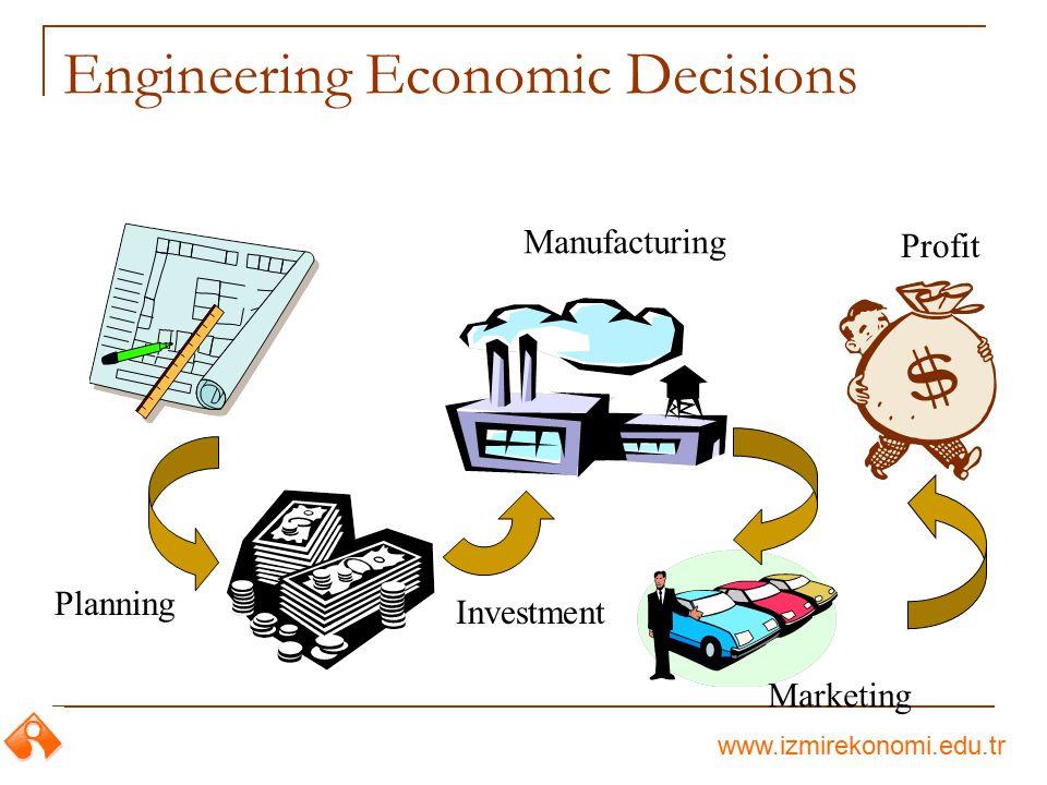 Engineering Economic Decisions