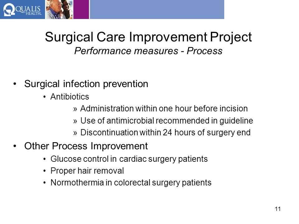Surgical Care Improvement Project Performance measures - Process