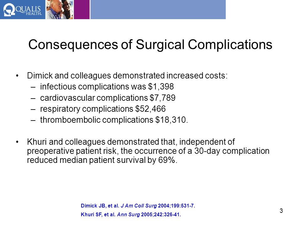 Consequences of Surgical Complications