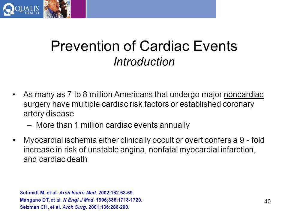Prevention of Cardiac Events Introduction