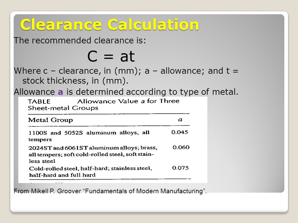 Clearance Calculation