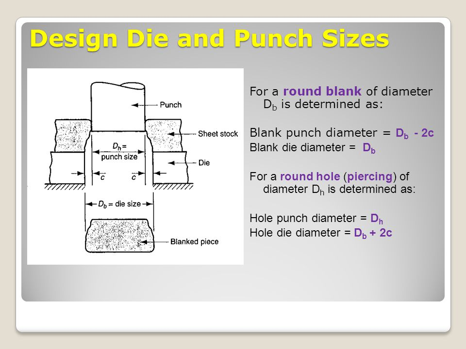 Design Die and Punch Sizes