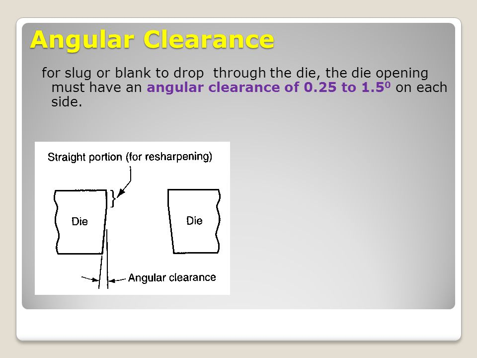 Angular Clearance for slug or blank to drop through the die, the die opening must have an angular clearance of 0.25 to 1.50 on each side.