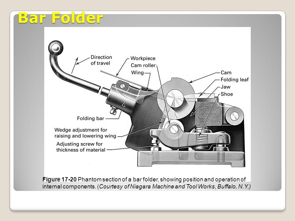 Bar Folder
