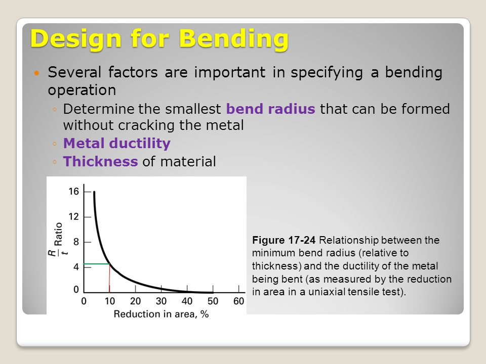 Design for Bending Several factors are important in specifying a bending operation.