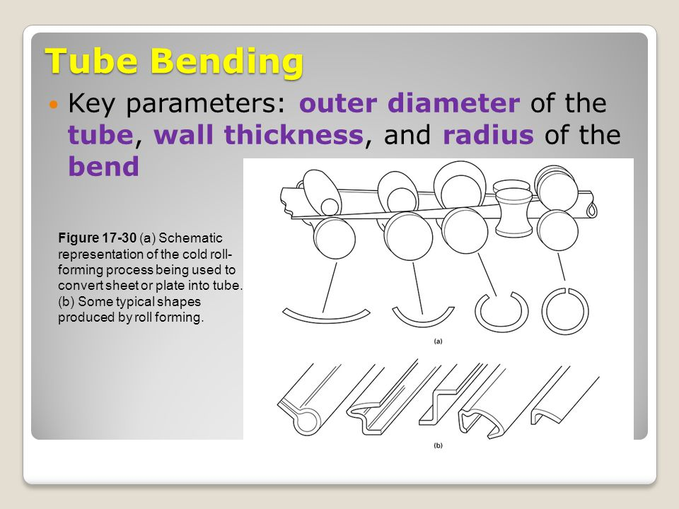 Tube Bending Key parameters: outer diameter of the tube, wall thickness, and radius of the bend.