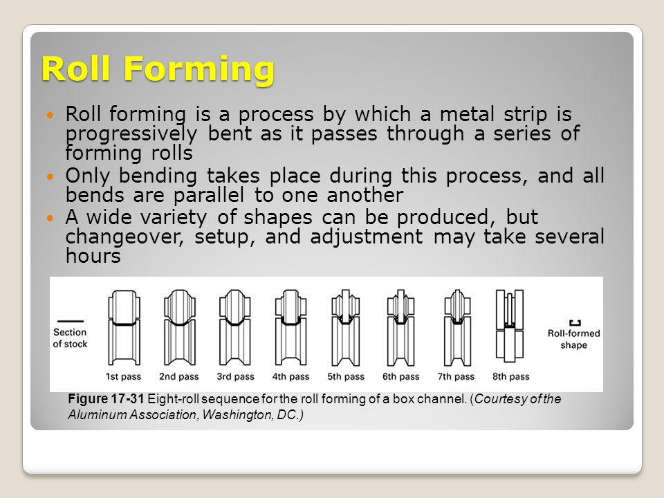Roll Forming Roll forming is a process by which a metal strip is progressively bent as it passes through a series of forming rolls.