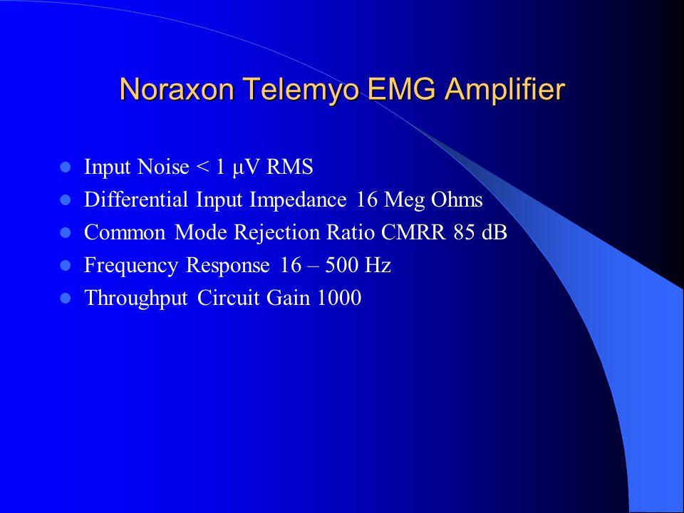 Noraxon Telemyo EMG Amplifier