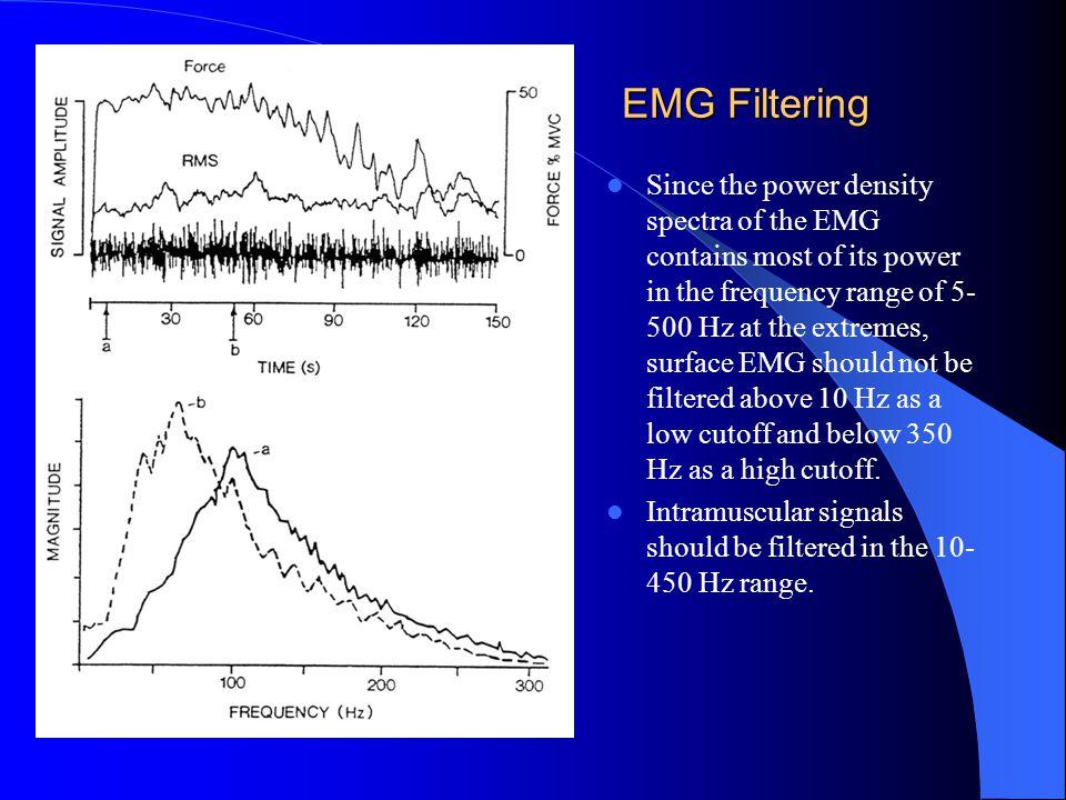 EMG Filtering