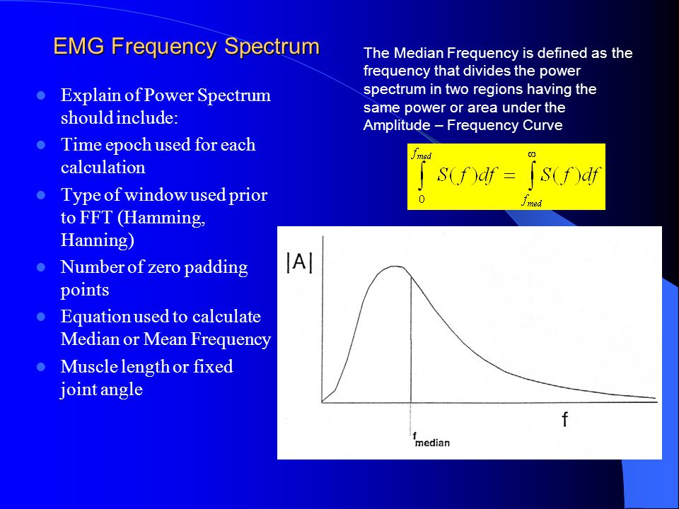 EMG Frequency Spectrum