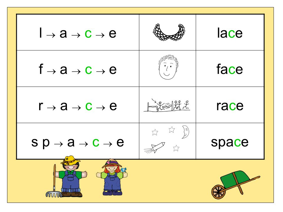 l  a  c  e lace f  a  c  e face r  a  c  e race s p  a  c  e space