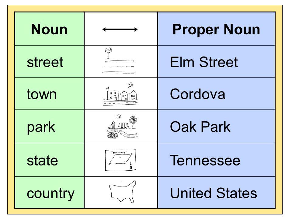 Noun Proper Noun street Elm Street town Cordova park Oak Park state Tennessee country United States
