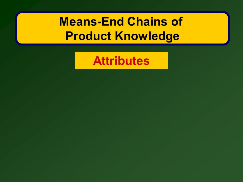 Means-End Chains of Product Knowledge Attributes