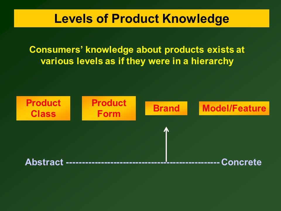Levels of Product Knowledge