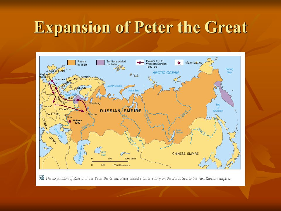 Expansion of Peter the Great