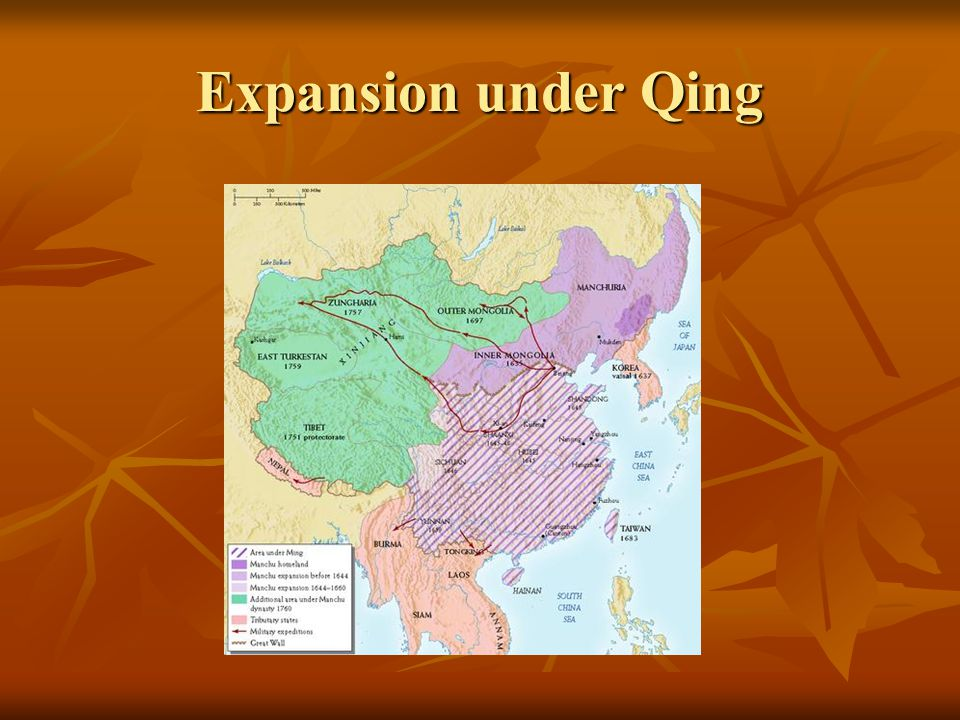 Expansion under Qing